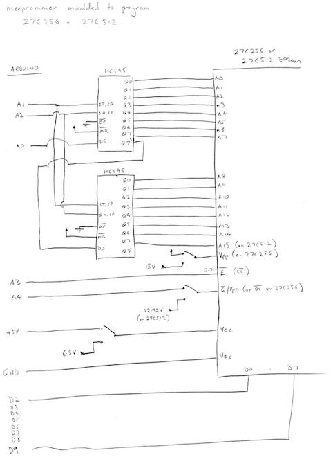 Using an Arduino Uno to program EPROMs – KernelCrash