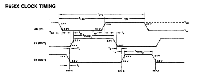 Acorn Electron ROM Emulation with an STM32F4 – KernelCrash
